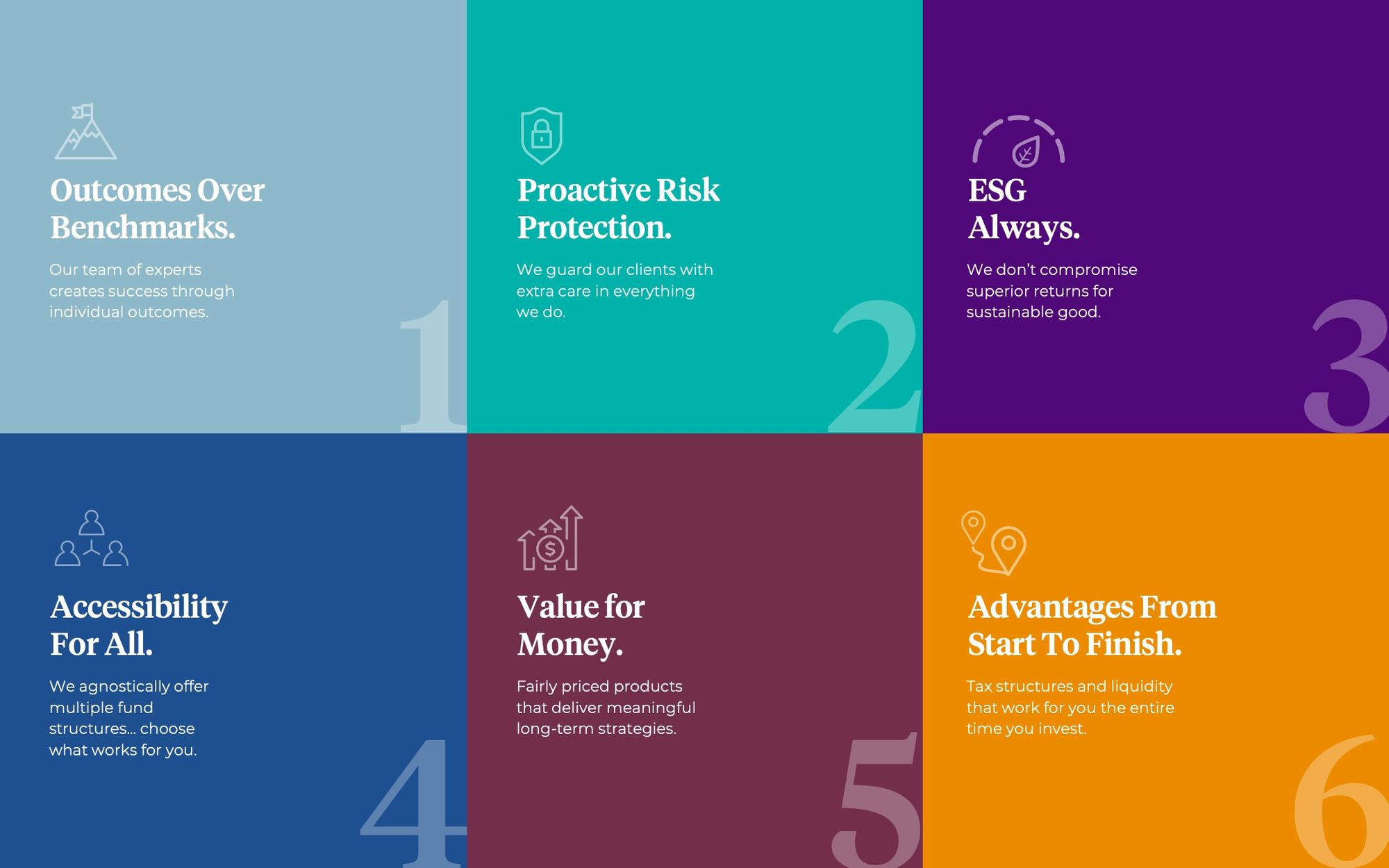 The Six principles at Purpose Investments. 1. Outcomes over benchmarks 2. Proactive risk protection 3. ESG always 4. Accessibility for all. 5. Value for money 6. Advantages from start to finish G