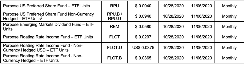 Purpose Investments open-end funds distributions for the month of October 2020