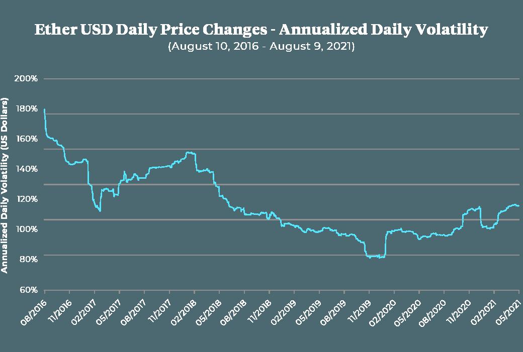 Bitcoin ETF price