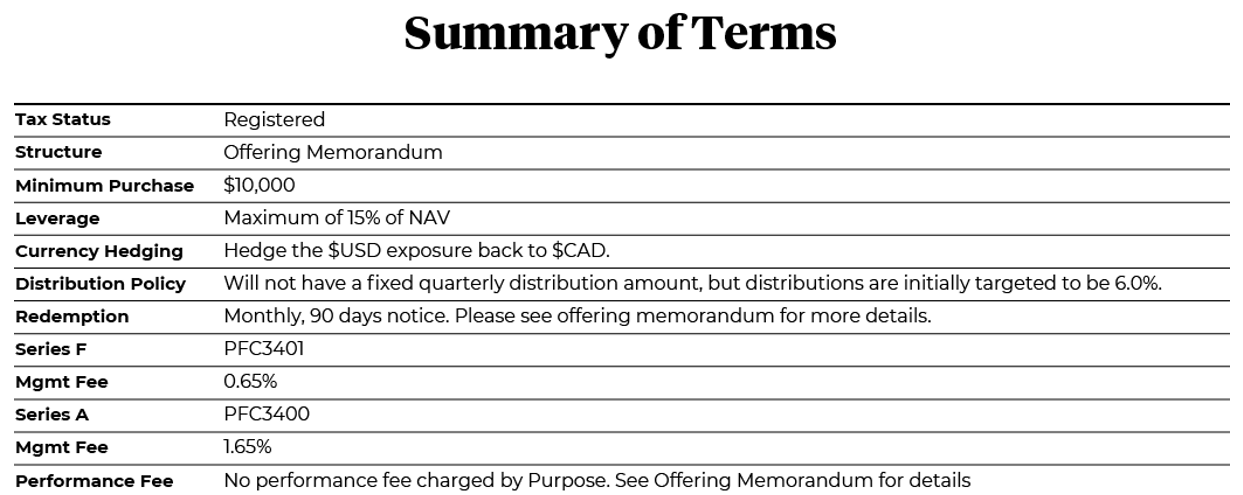 Summary of Terms