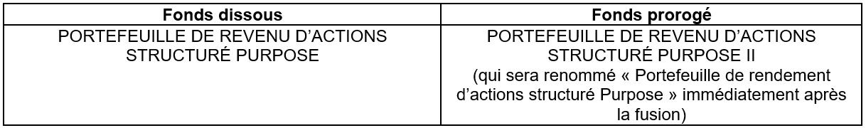 Fonds dissous and Fonds progogé